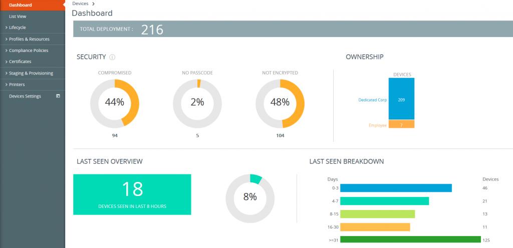 Dashboard vy över hur det kan se ut i en MDM portal (I detta fall Airwatch)